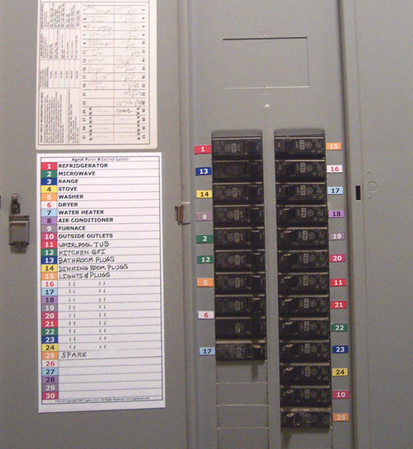 Electrical Panel Directory Template Fresh Open Houses are You asking the Right Questions – A S K H