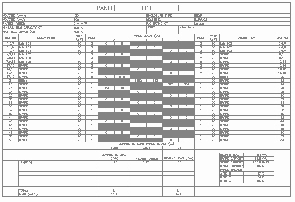 Electrical Panel Schedule Template Luxury About Panel Schedules