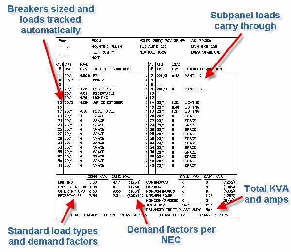 Electrical Panel Schedule Template Unique Blog Posts Blogsmental
