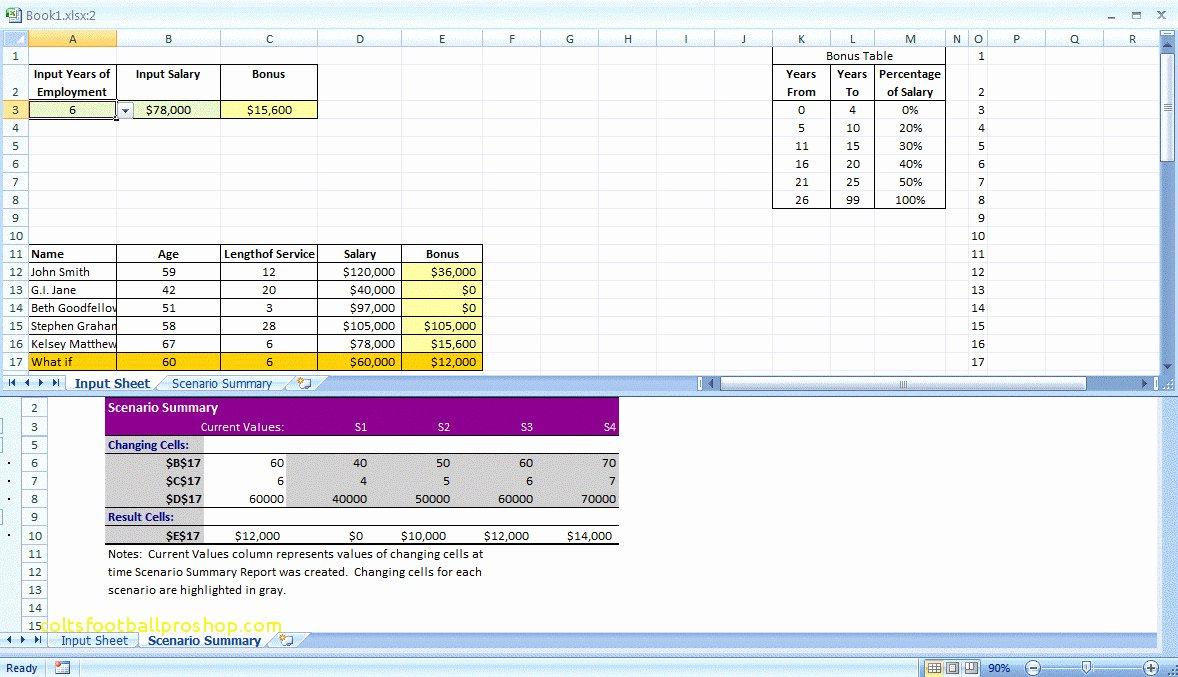 Employee Bonus Plan Template Awesome Bonus Spreadsheet Template Printable Spreadshee Bonus