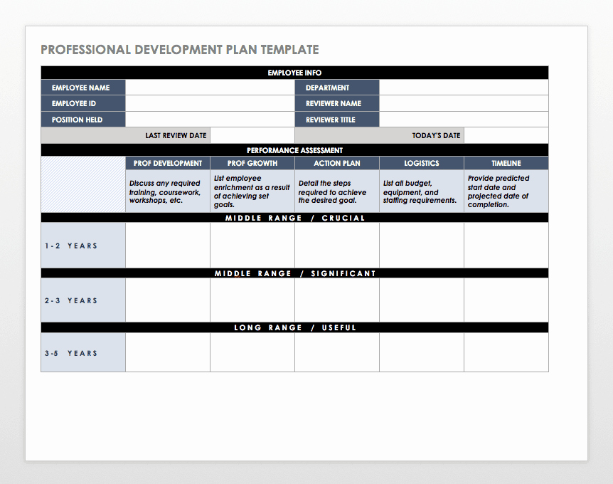 Employee Development Plan Template Inspirational Free Employee Performance Review Templates