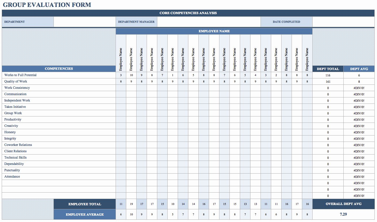 Employee Evaluation forms Templates Inspirational Employee Evaluation forms Templates