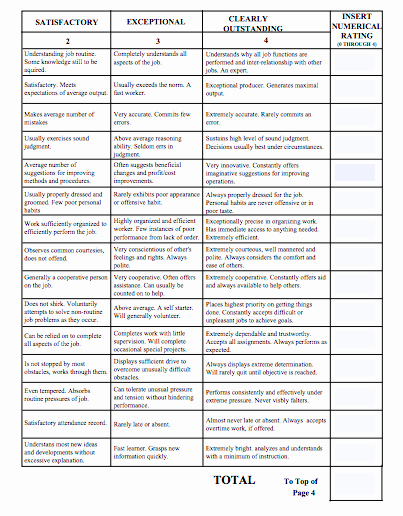 Employee Evaluation forms Templates New Free Employee Evaluation forms Printable