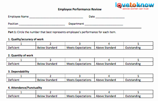 Employee Evaluation forms Templates Unique 70 Fabulous & Free Employee Performance Review Templates
