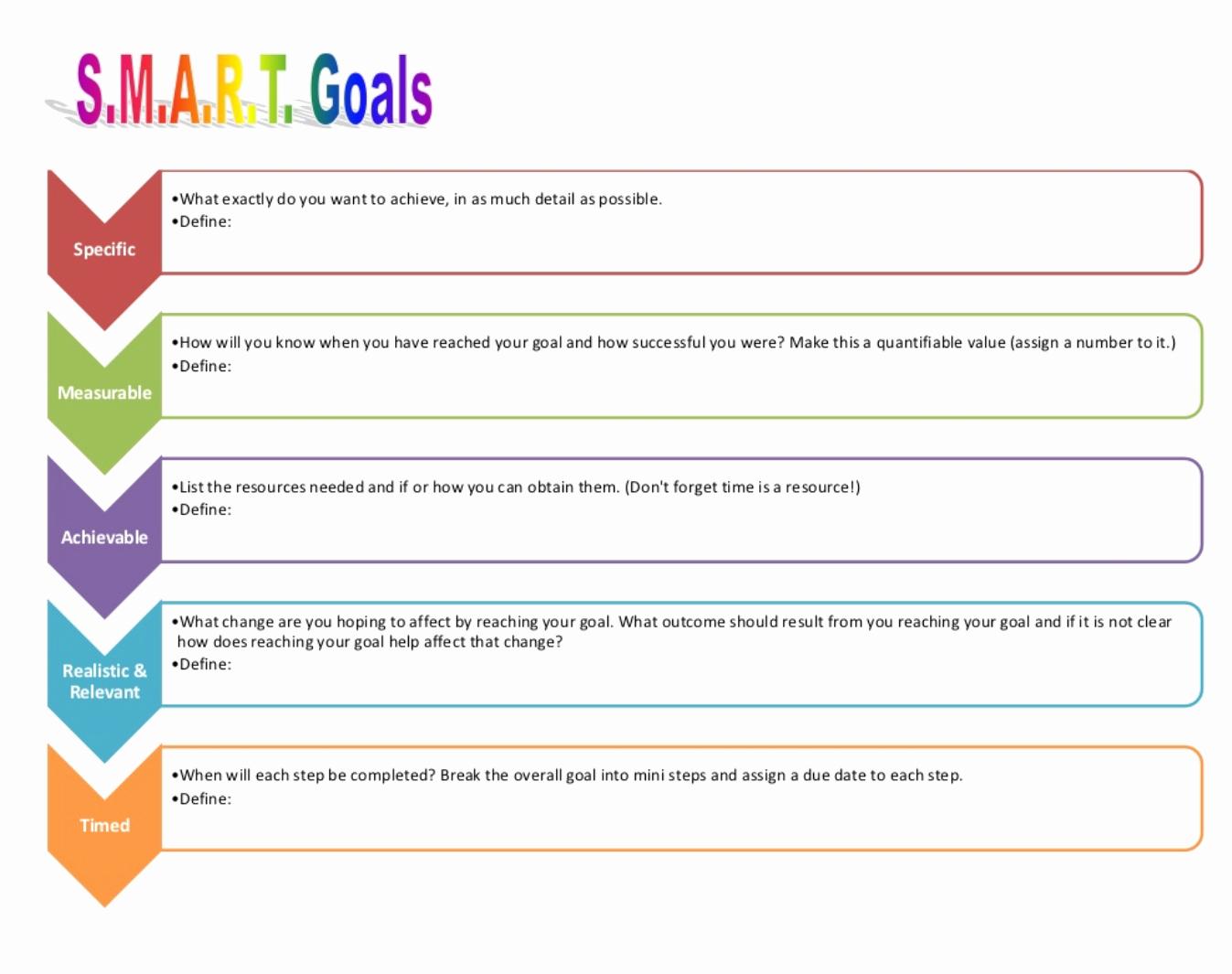 Employee Goal Setting Template Elegant Smart Goals Obgyn Bakersfield Ca