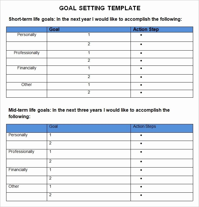 goal setting worksheet personal success today within employee goal setting template 2018