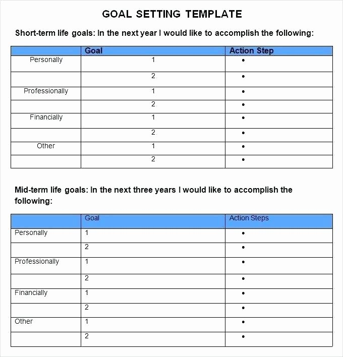 Employee Goal Setting Template New Performance Goals Template