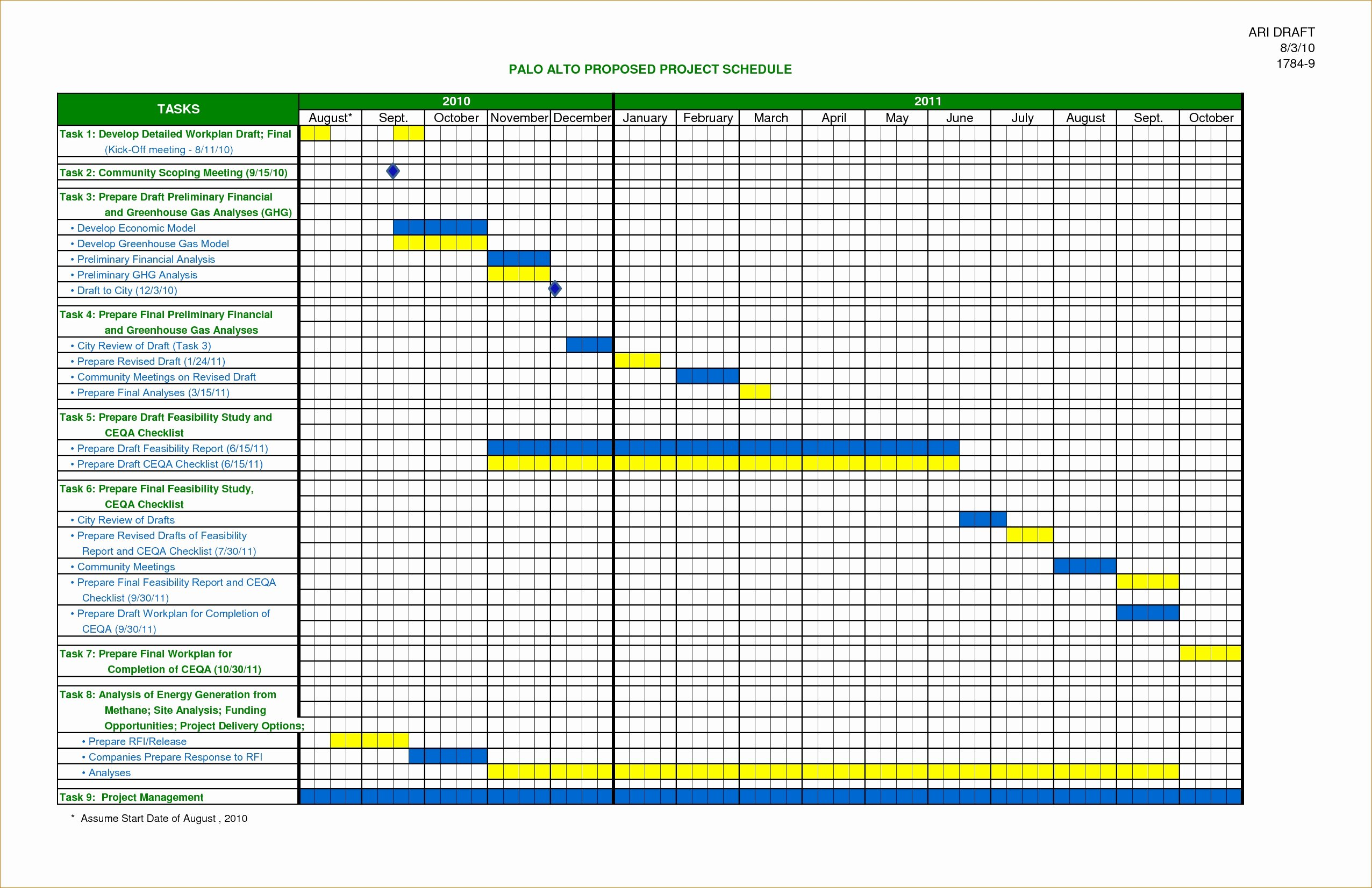 Employee Monthly Schedule Template New Monthly Employee Shift Schedule Template