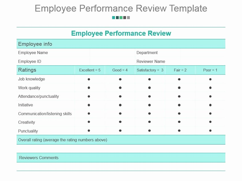 Employee Performance Review Template Lovely Employee Performance Review Template Powerpoint