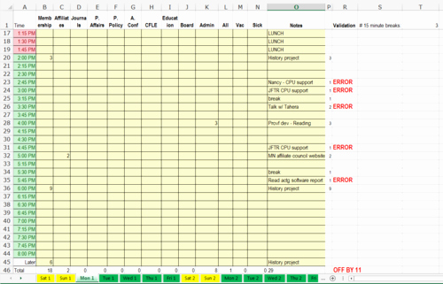 Employee Time Study Template Lovely Tech thoughts — Time Study Tracking Template Excel