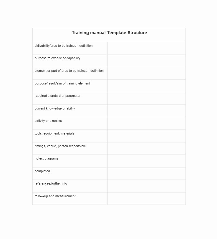 Employee Training Manual Template Best Of Training Manual 40 Free Templates & Examples In Ms Word