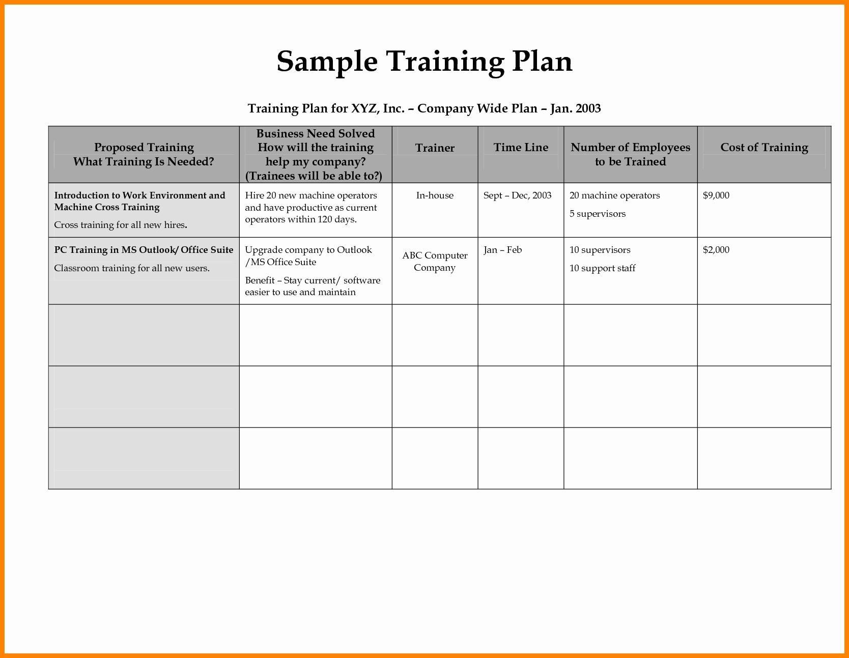 Employee Training Plan Template Best Of 8 Employee Training Plan Template