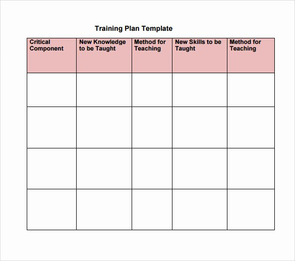 Employee Training Plan Template Word Unique 20 Sample Training Plan Templates In Google Docs