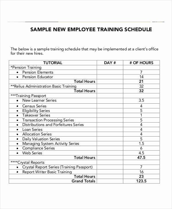 Employee Training Program Template Fresh Employee Training Plan Template Icebergcoworking