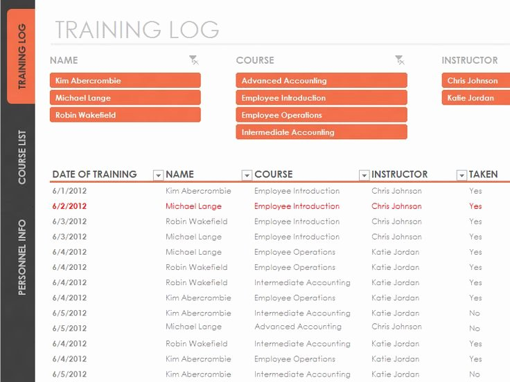 Employee Training Program Template Unique Employee Training Tracker Templates Fice