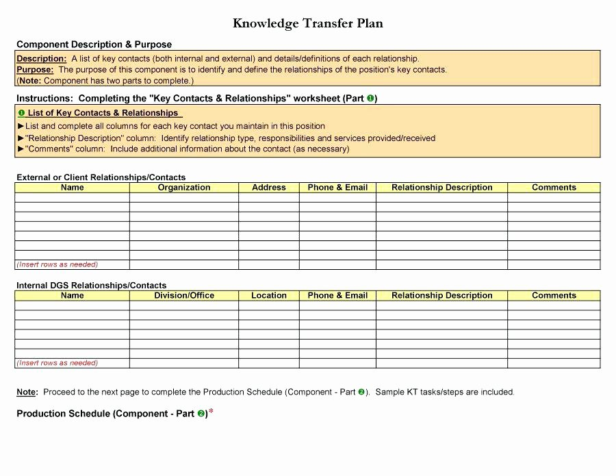 Employee Transition Plan Template Beautiful Transition Plan Template for Leaving Job – Eveapps