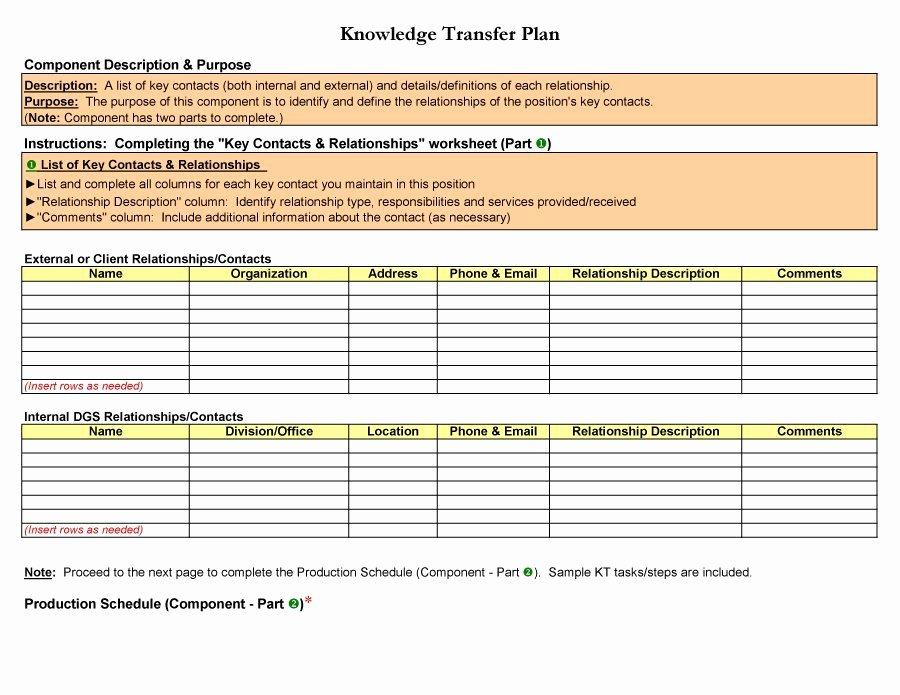 Employee Transition Plan Template Fresh 40 Transition Plan Templates Career Individual
