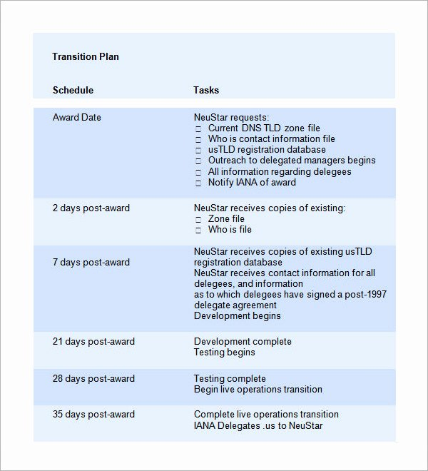 Employee Transition Plan Template Lovely Free Project Test Plan Template Free software