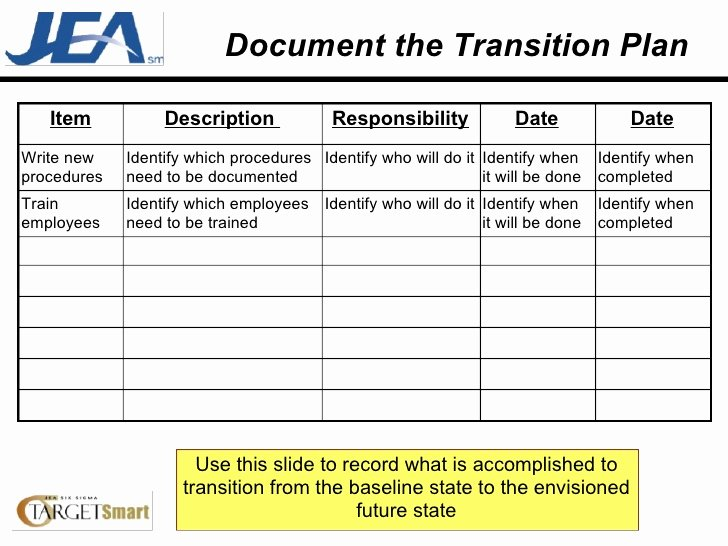 Employee Transition Plan Template Unique Transition Plan Template