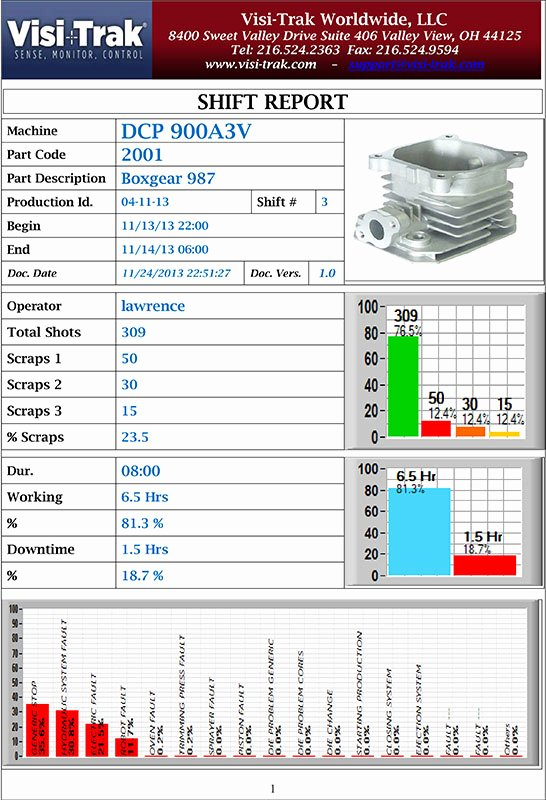 End Of Shift Report Template Beautiful True Trak 20 20 Die Casting Plant Wide Monitoring