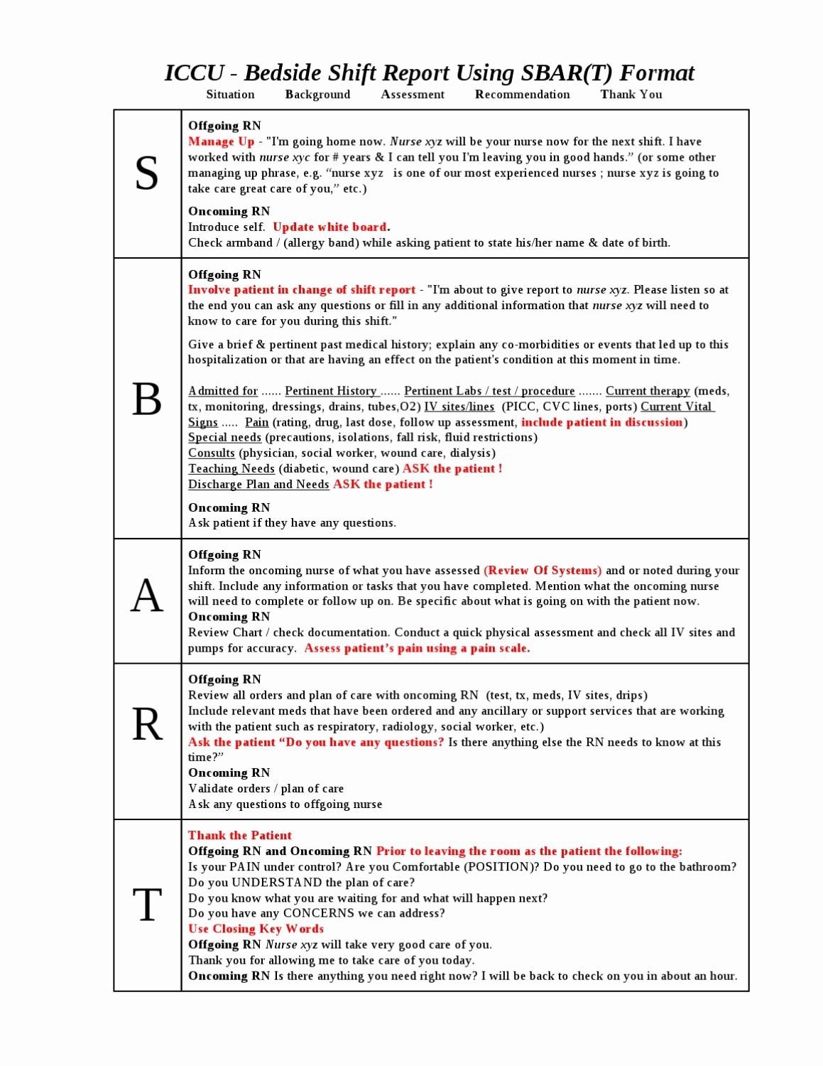 End Of Shift Report Template Lovely Ccu Bedside Shift Report Template by Ian Saludares issuu