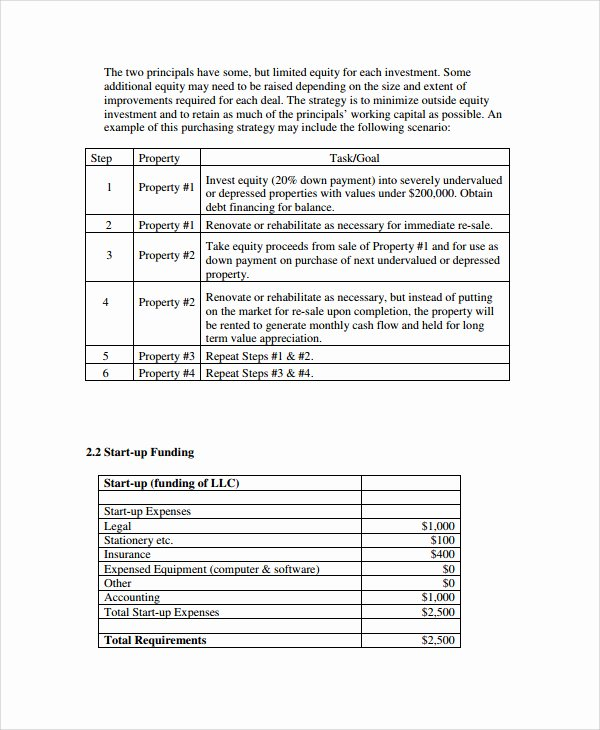 Equipment Purchase Proposal Template Best Of Real Estate Purchase Proposal Template