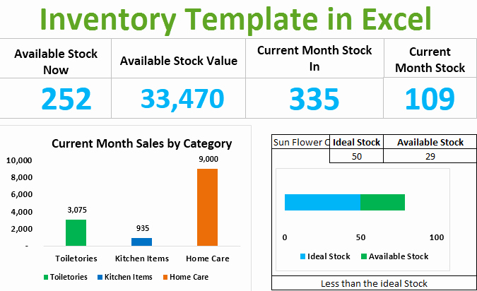 Excel Table Of Contents Template Awesome Inventory Template In Excel