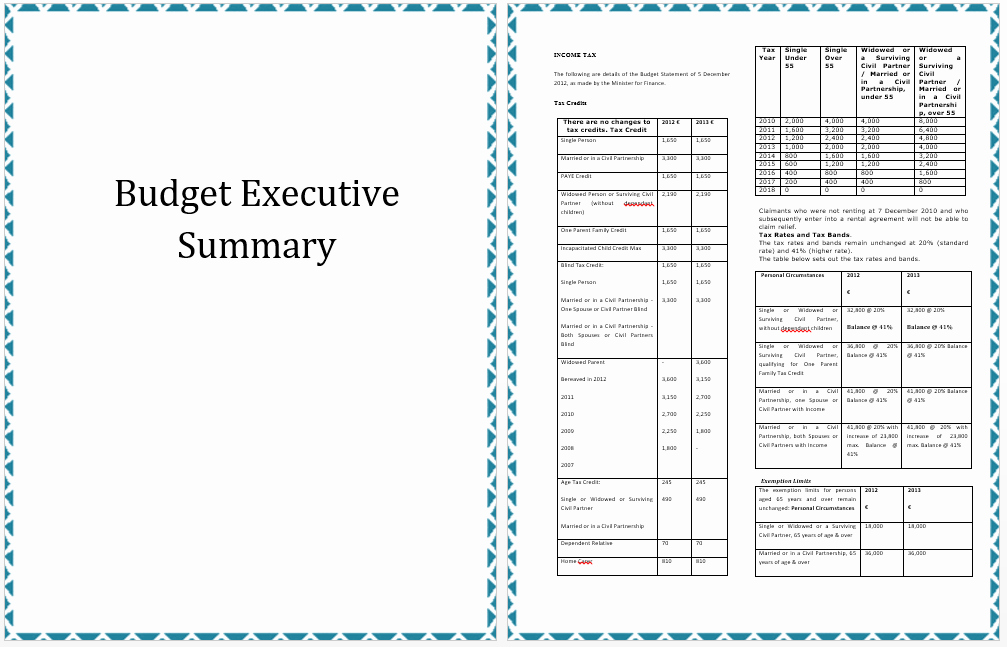 Executive Summary Word Template Inspirational Executive Summary Template Of Annual Bud Planning