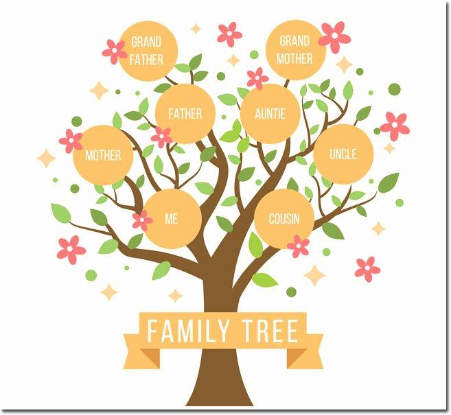Family Tree Template Editable Beautiful 20 Family Tree Templates & Chart Layouts