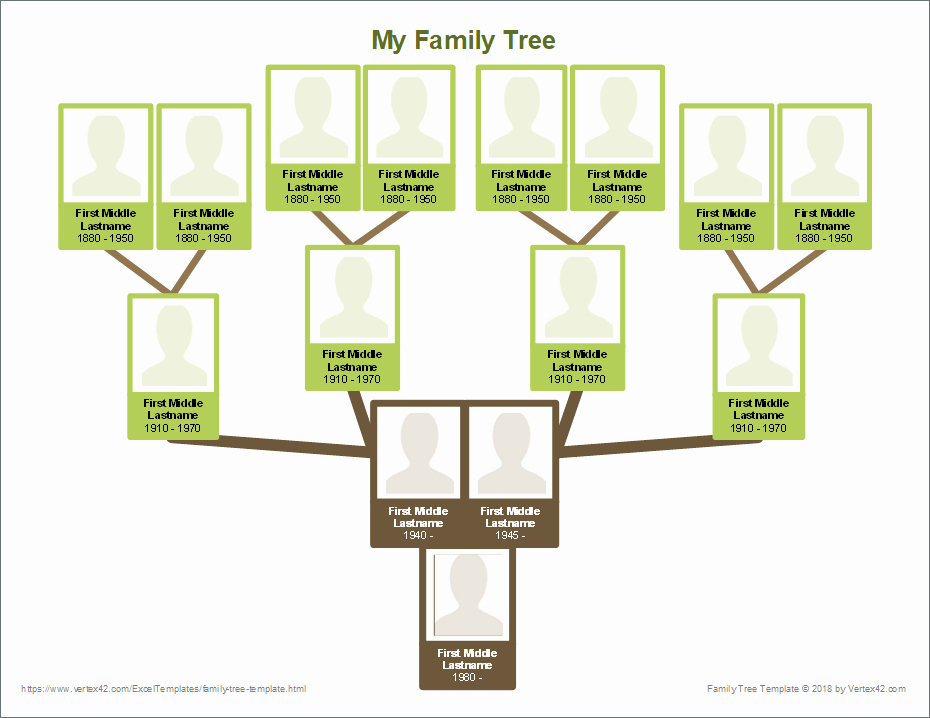 Family Tree Template Free Editable Beautiful Free Family Tree Template