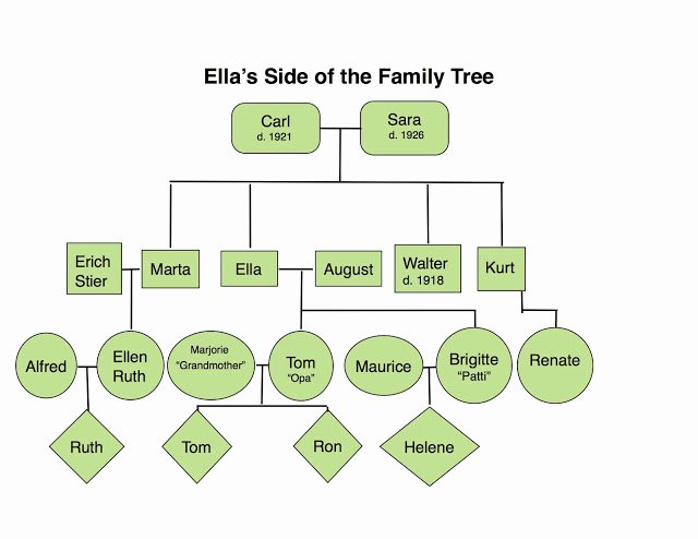 Family Tree Template with Siblings Luxury Family Tree Template with Siblings