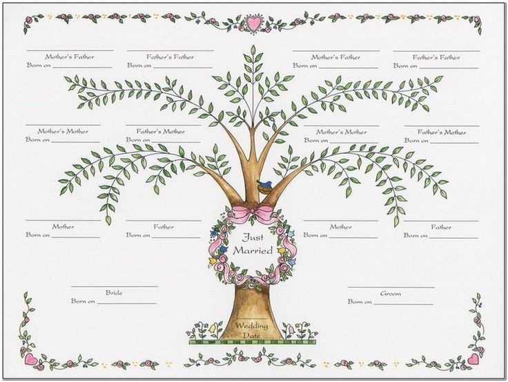 Family Tree Template Word Lovely 32 Best Family Tree Images On Pinterest