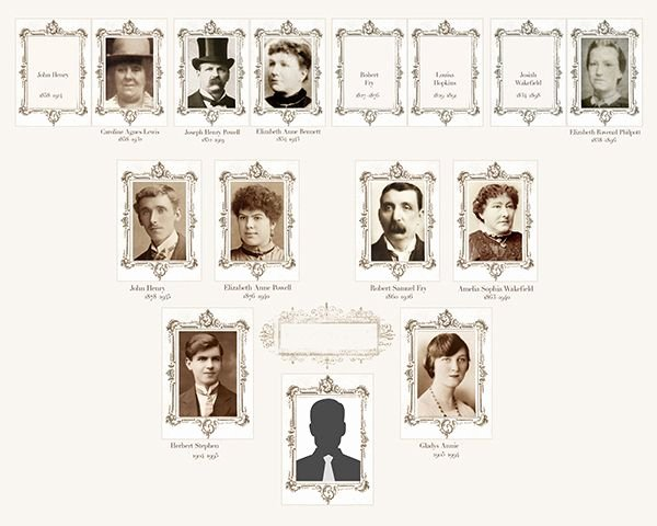 Family Tree with Pictures Template Elegant Take Out Family Tree Shop Tutorial and Free