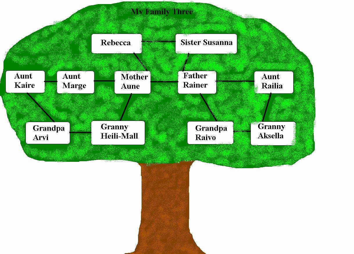 Family Tree with Pictures Template Inspirational My Family Tree