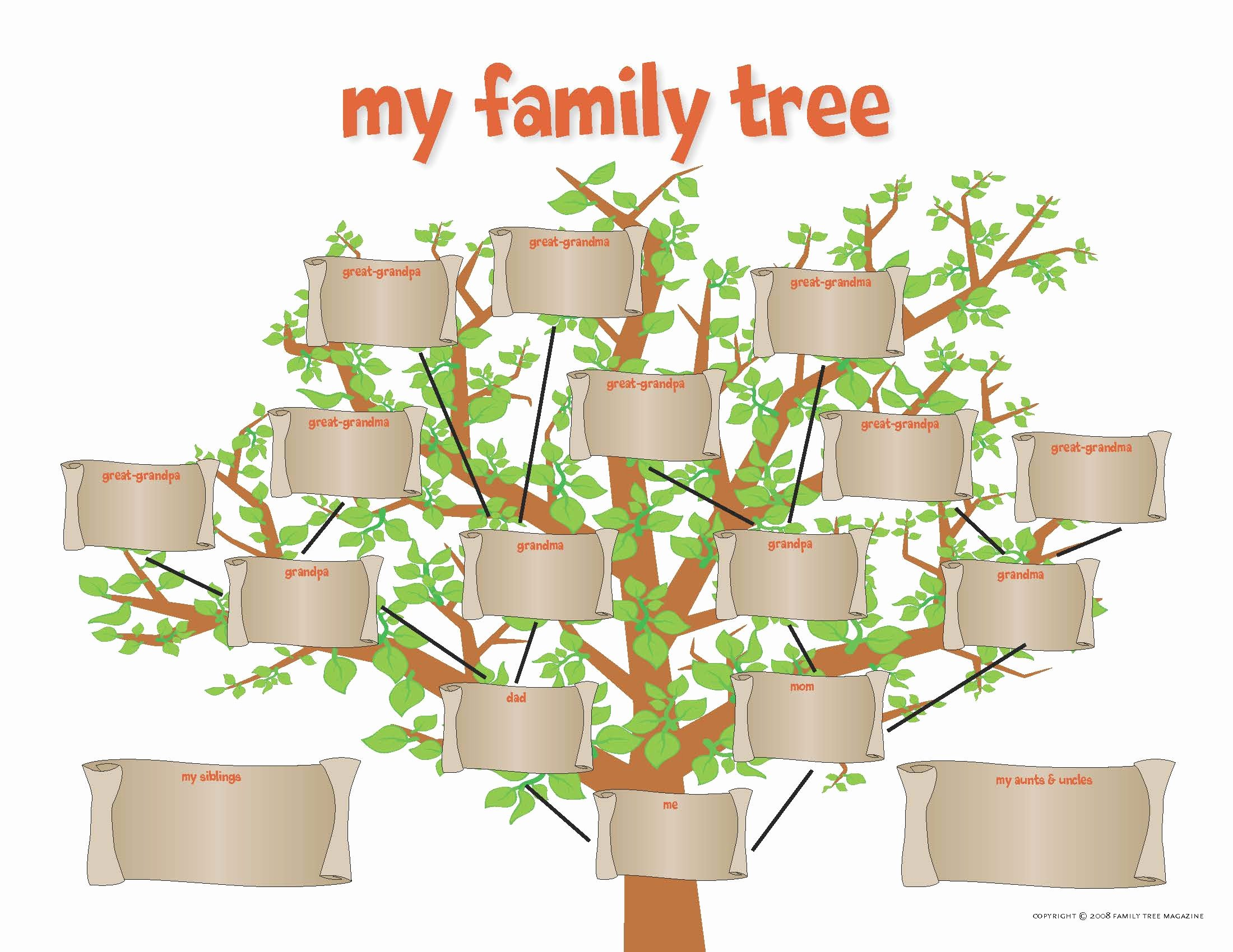 Family Tree with Pictures Template New Activities