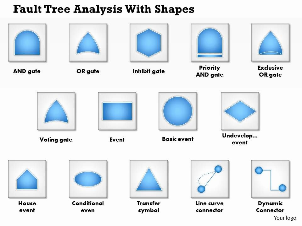 Fault Tree Analysis Template Inspirational 0514 Fault Tree Analysis with Symbols Bine Both Into 1