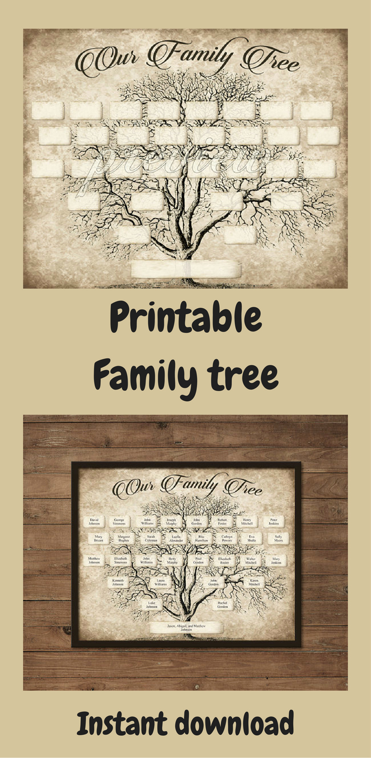 Fillable Family Tree Template Awesome Custom Family Tree Printable 5 Generation Template