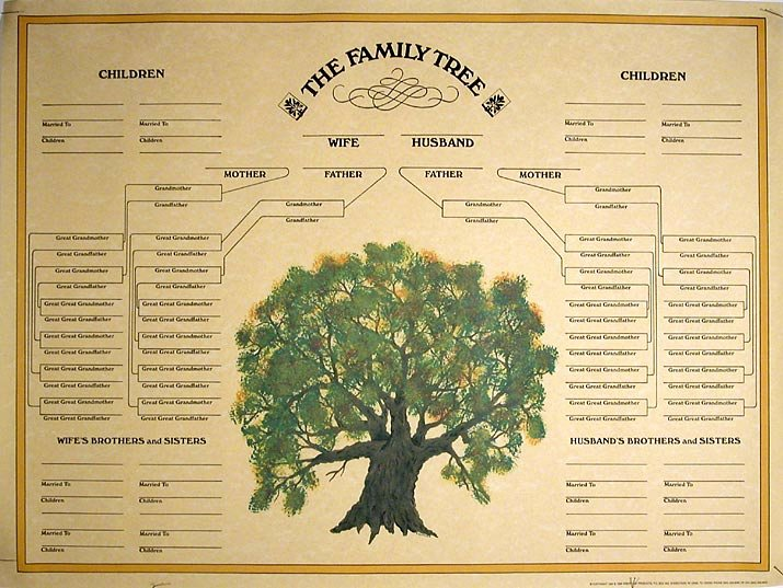 Fillable Family Tree Template Awesome Life On Canvas April 2010