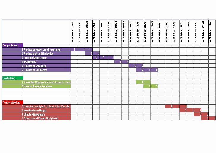 Film Production Schedule Template Best Of Production Schedule by Charlotte Bracken