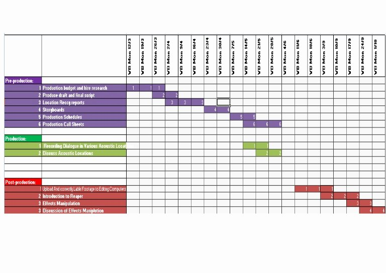 Film Production Schedule Template Fresh Production Schedule by Charlotte Bracken