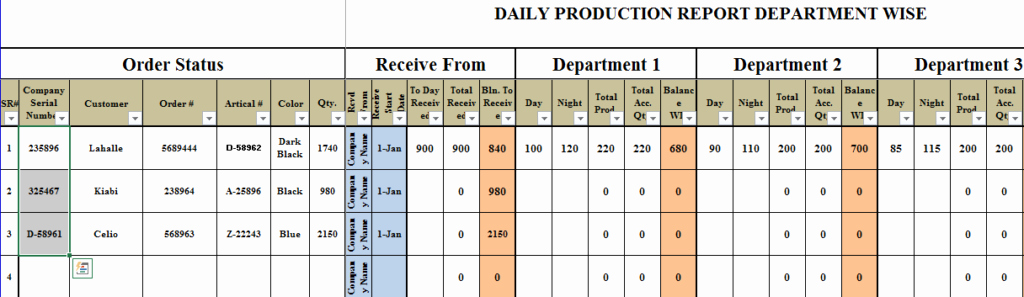 Film Production Schedule Template Lovely Daily Production Schedule Template Excel