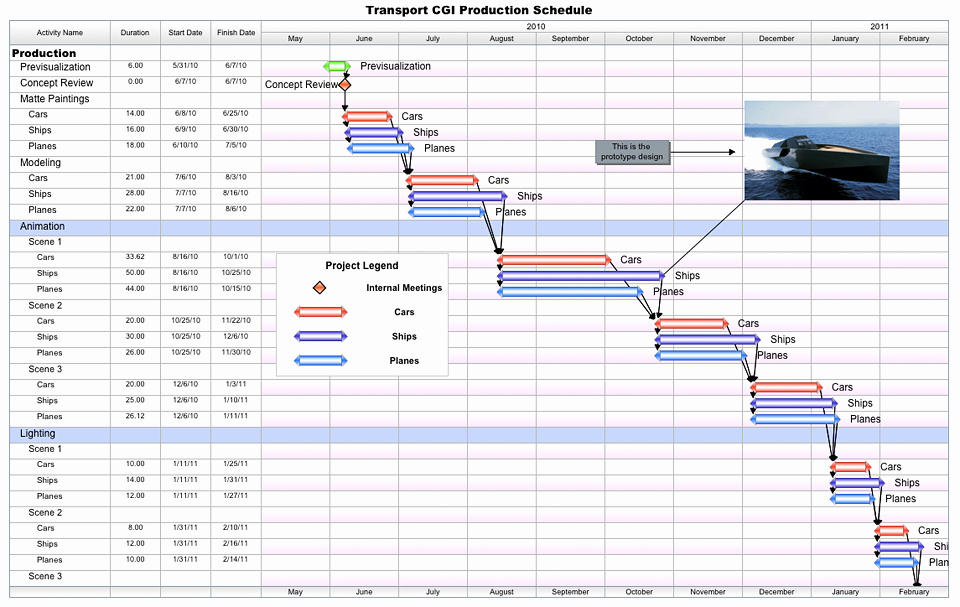 Film Production Schedule Template Luxury Free Project Management Templates for Tv Publishing