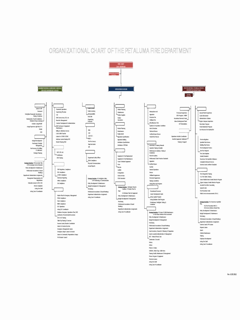 Fire Department organizational Chart Template Best Of 2019 Fire Department organizational Chart Fillable