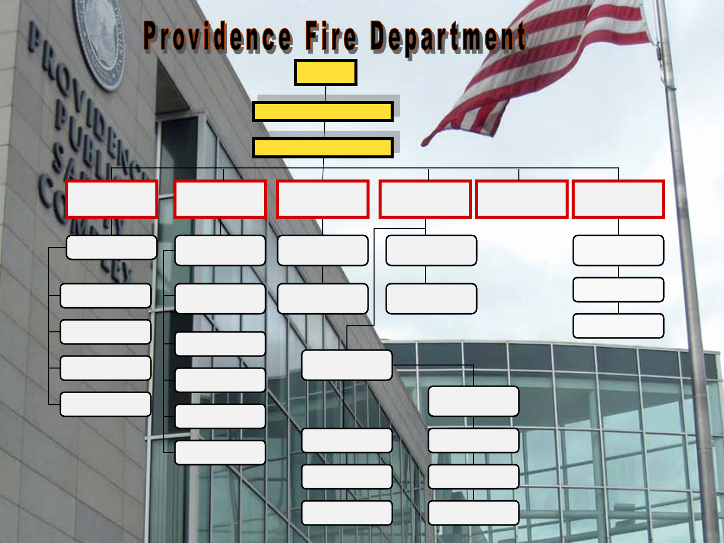 Fire Department organizational Chart Template Fresh Download Fire Department organizational Chart for Free
