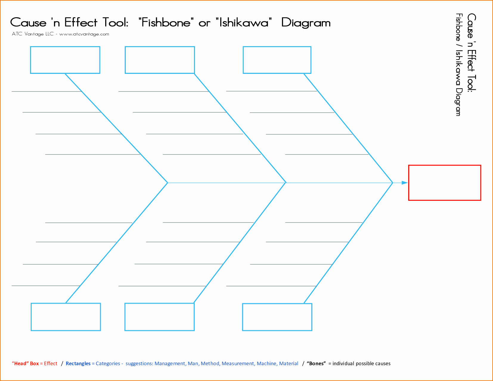 Fishbone Diagram Template Word Inspirational 4 Cause and Effect Diagram Template