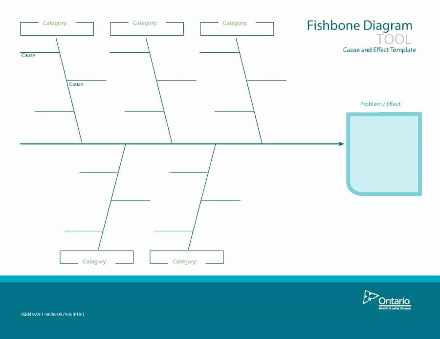 Fishbone Diagram Template Word Inspirational 43 Great Fishbone Diagram Templates & Examples [word Excel]