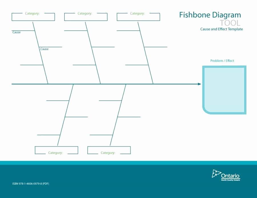 Fishbone Diagram Template Word Inspirational 43 Great Fishbone Diagram Templates & Examples [word Excel]