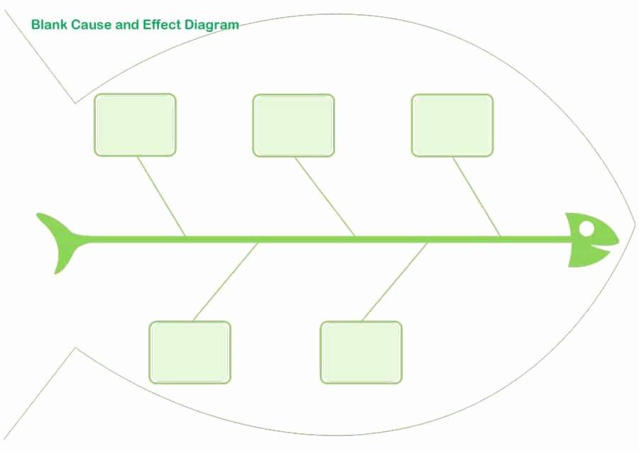 Fishbone Diagram Template Word Inspirational Free Fishbone Diagram Template 12 Blank Word Excel