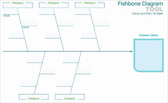 Fishbone Diagram Template Word Luxury 7 Fishbone Diagram Teemplates Pdf Doc