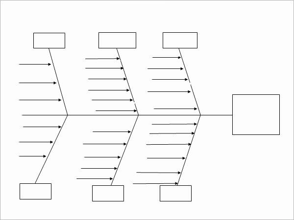 Fishbone Diagram Template Word Luxury Sample Fishbone Diagram Template 12 Free Documents In
